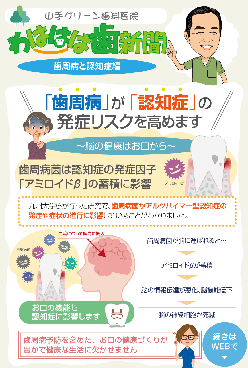 わははは歯新聞【歯周病と認知症編】